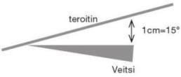 teroitus5